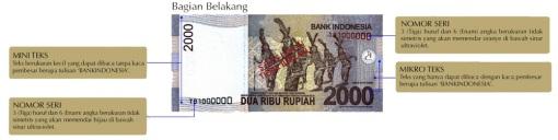 Uang Kertas Pecahan Rp2.000 tampak belakang (Klik Gambar Untuk Memperbesar)