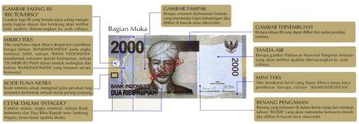 Uang Kertas Pecahan Rp2.000 tampak depan (Klik gambar untuk memperbesar)